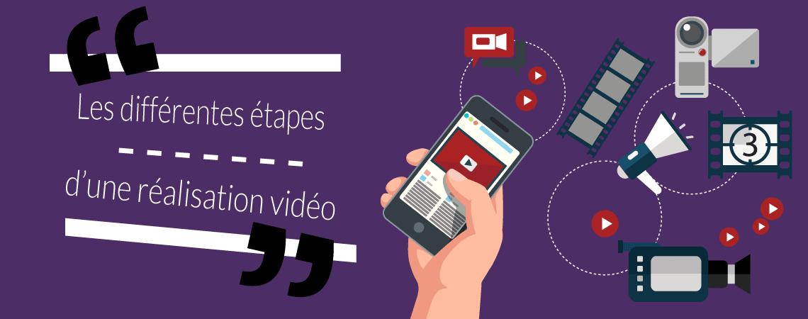 Les différentes étapes de réalisation d'une vidéo