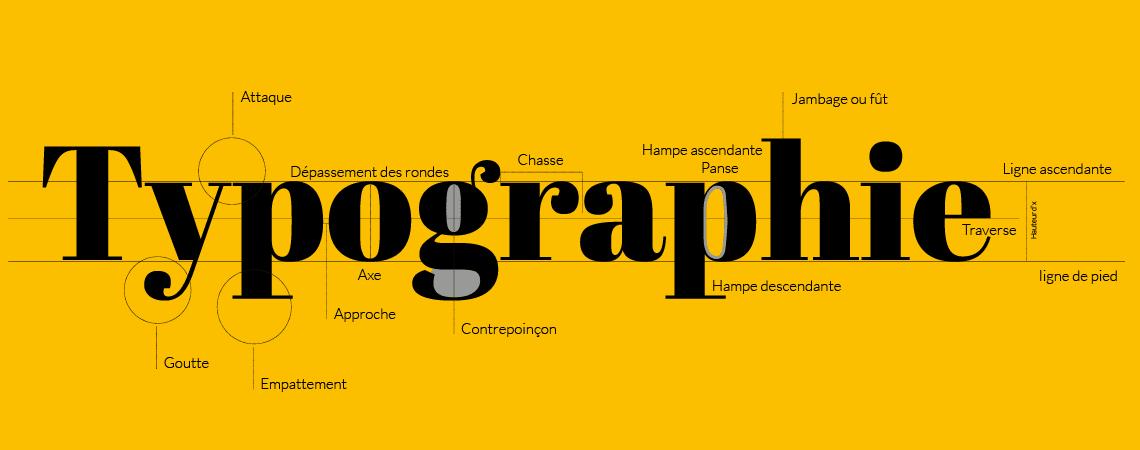 Qu'est-ce que la typographie ?
