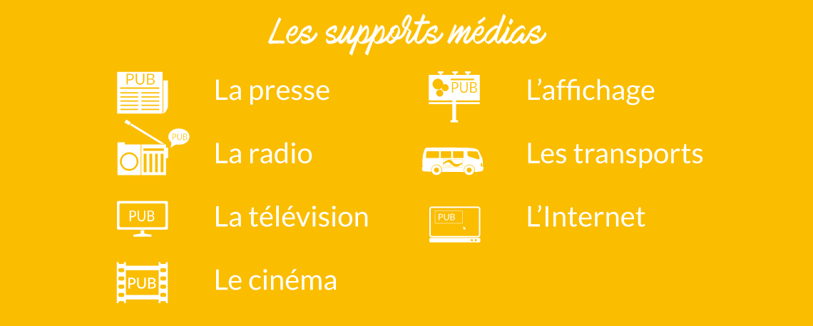 Les supports média en communication print